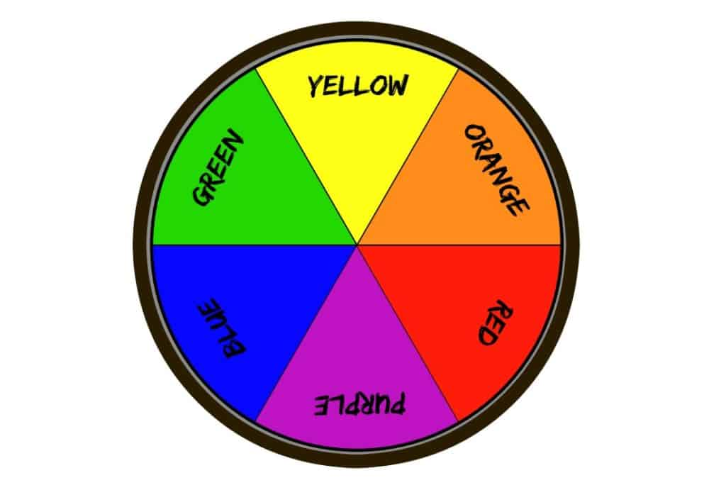 color wheel containing primary and secondary colors explaining complimentary colors