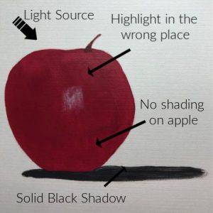 painting of a red apple and shadow with text