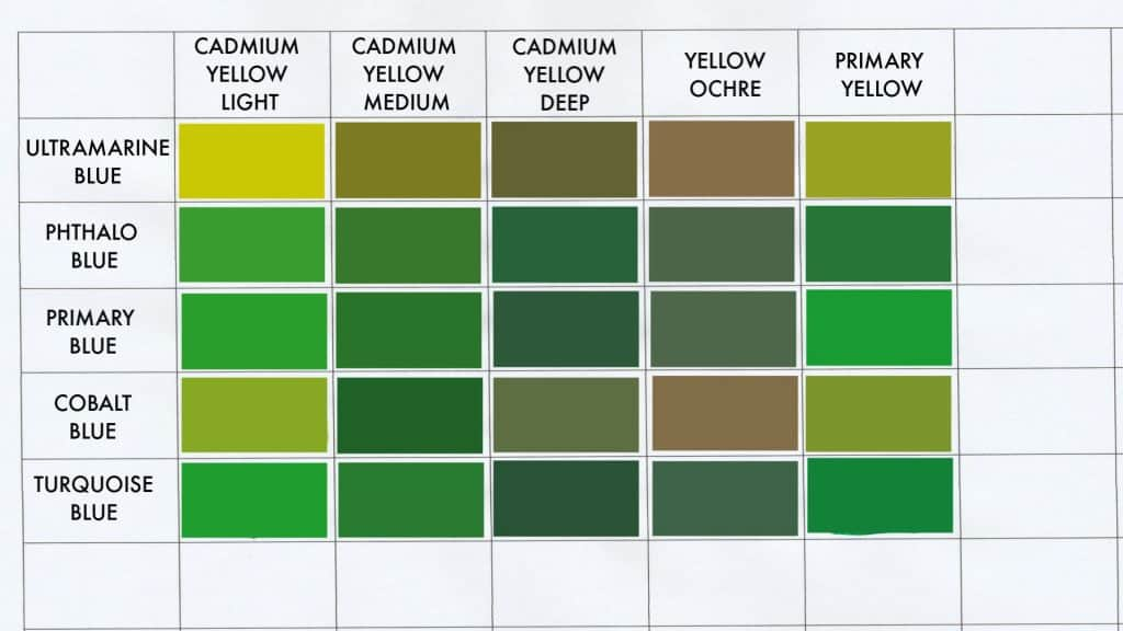 color mixing chart for greens