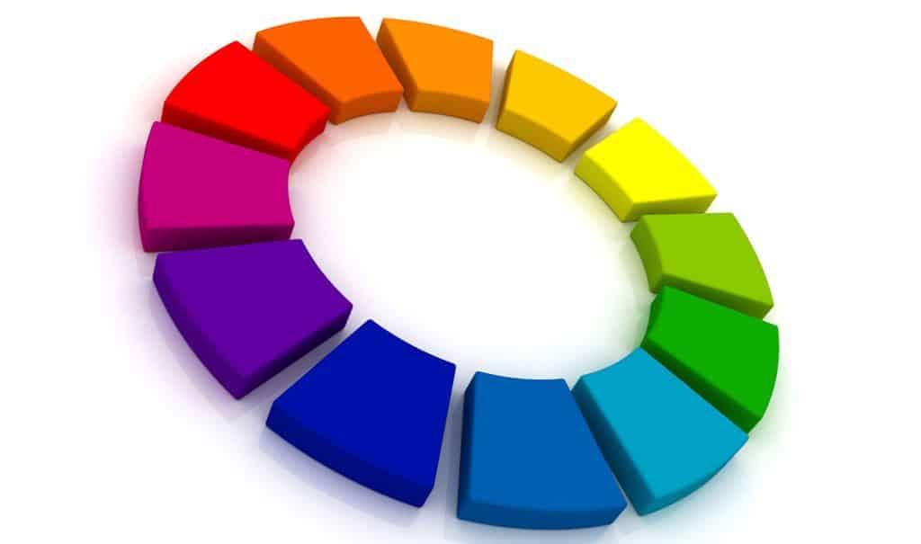 color wheel showing basic hues