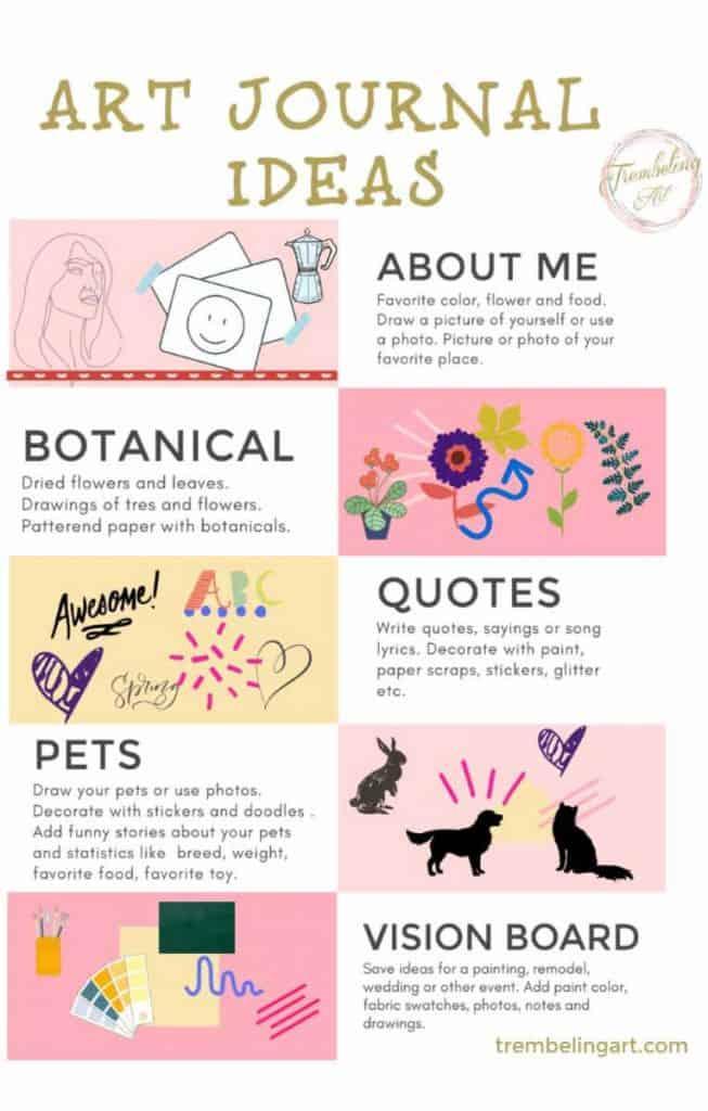 an infographic of art journaling ideas