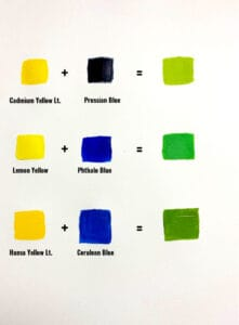 Paint chart showing green mixes using different yellows and blues
