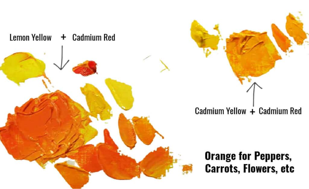 yellow and red paint swatches showing how to mix orange colors for vegetables and flowers