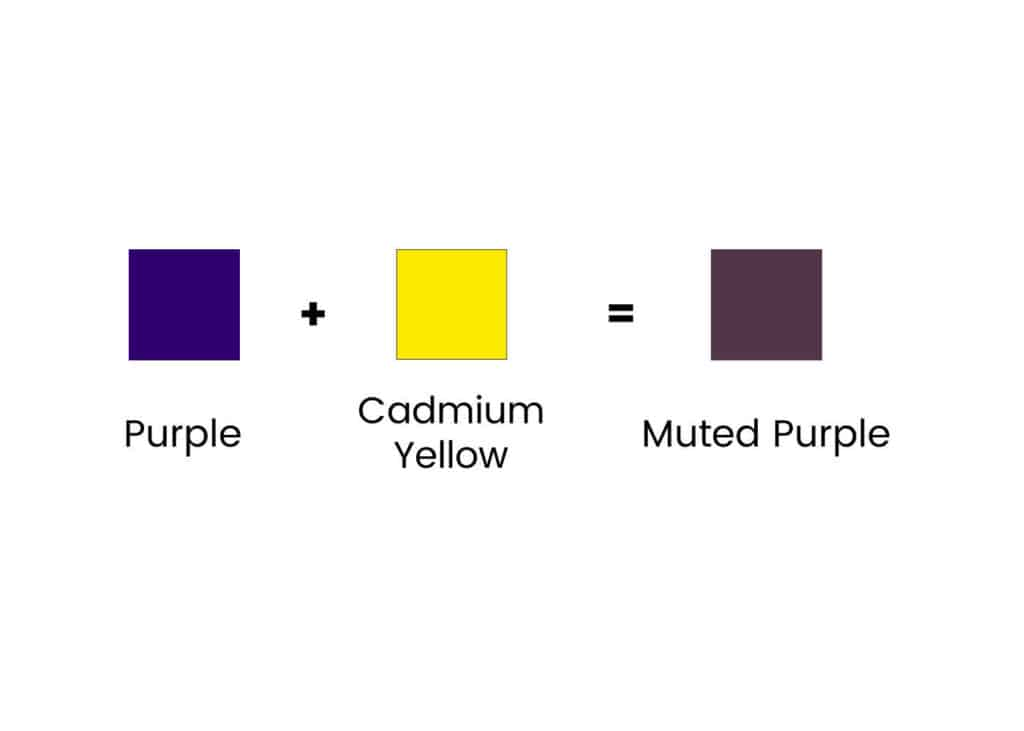 squares of purple and yellow showing how to mute the color of purple paint