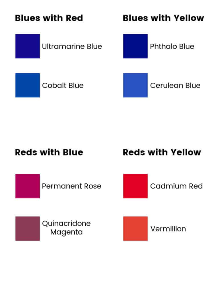 red and blue squares showing color bias