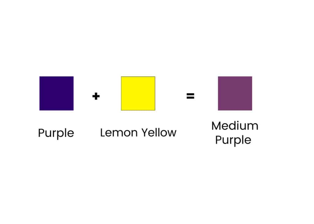 purple and yellow squares showing how to make medium purple