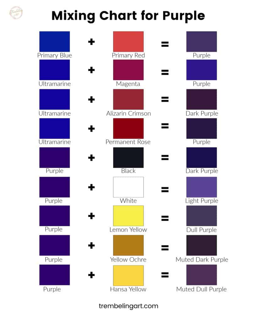 various squares of blue, red, yellow, white and black showing how to mix purple paint
