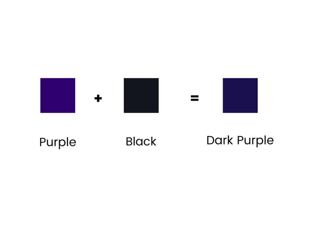 purple and black squares showing how to make dark purple