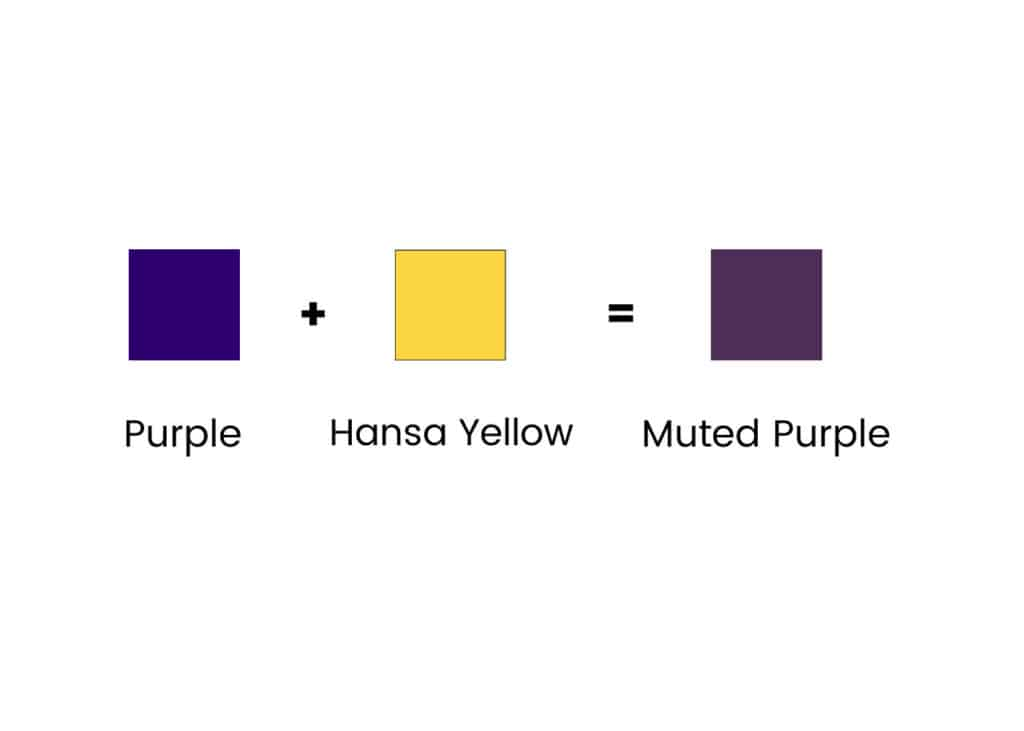 purple and Hansa yellow squares showing how to mix muted purple paint