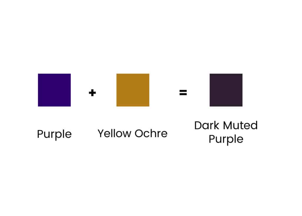 purple and yellow ochre squares showing how to mix a dark, muted purple paint