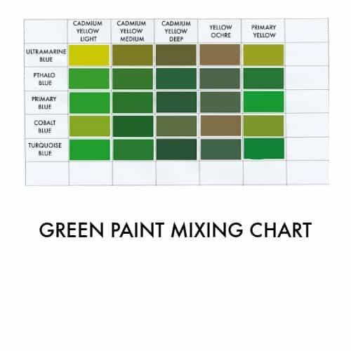 chart with squares showing mixes of yellow and blue to make green