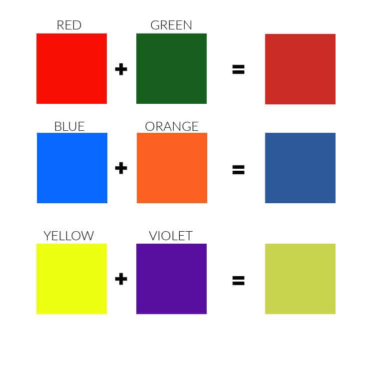 chart showing primary colors mixed with its complement to tone them down.