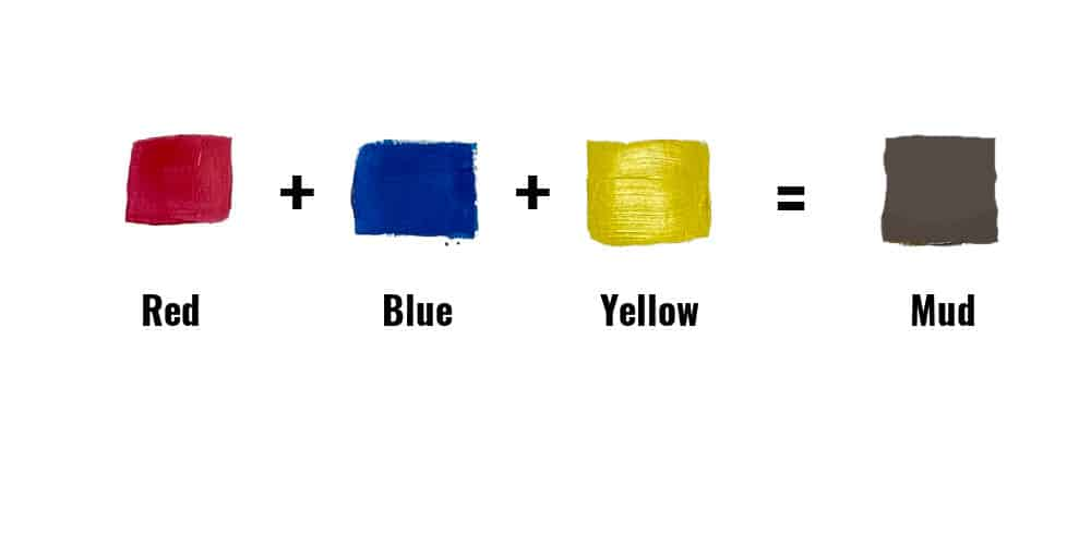 swatches of red, blue and yellow paint showing how to mix mud