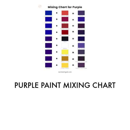 chart with squares of blue, red, white and yellow used to mix purple
