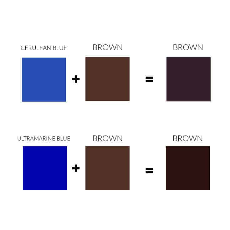 chart showing cool brown paint mixes