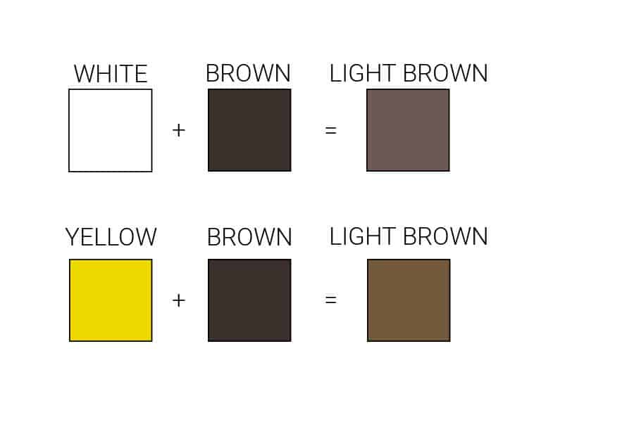 color chart showing brown paint mixed with white or yellow
