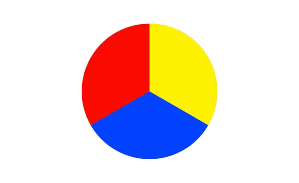 Primary color wheel with blue, yellow and red wedges