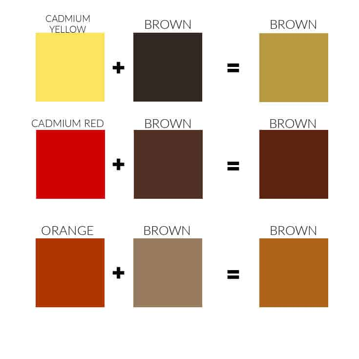 chart showing how to mix warm browns