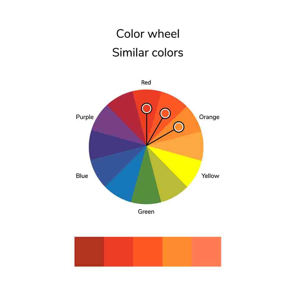analogous color wheel and squares of red and orange colors