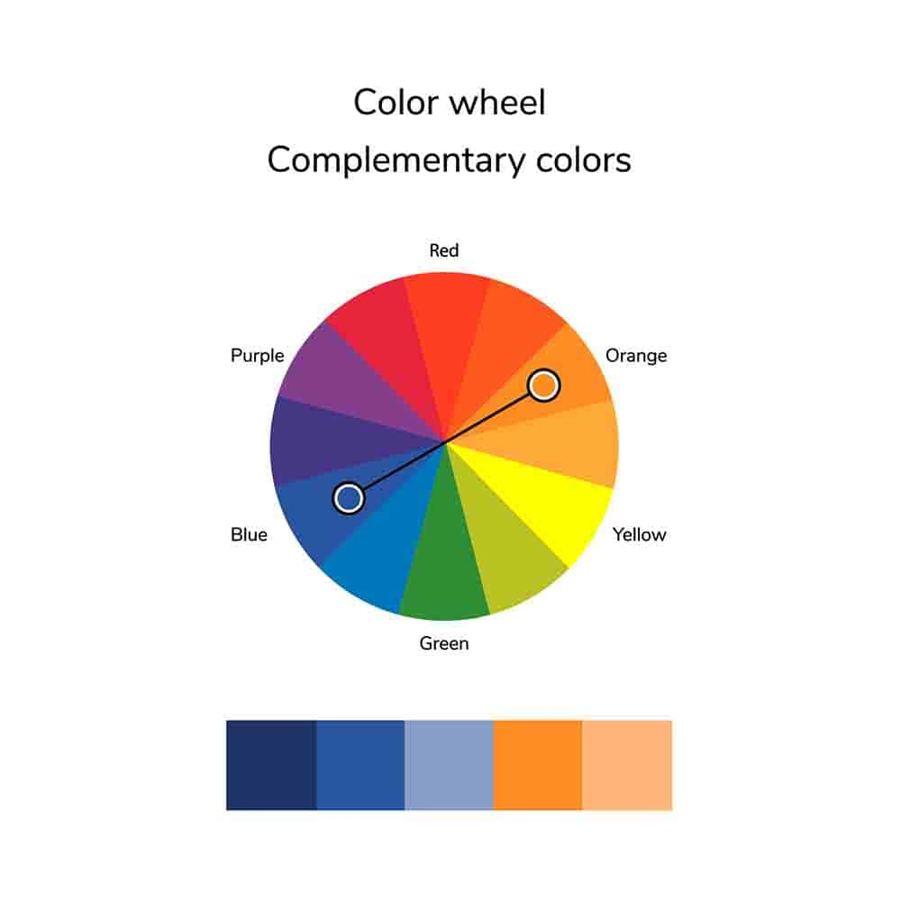 complementary color wheel and squares of blues and oranges
