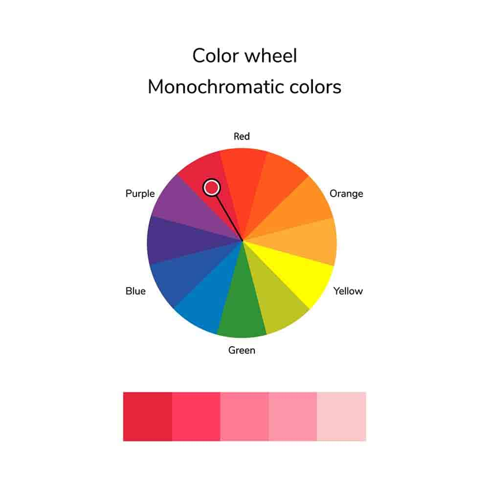 monochromatic color wheel and squares of shades of red