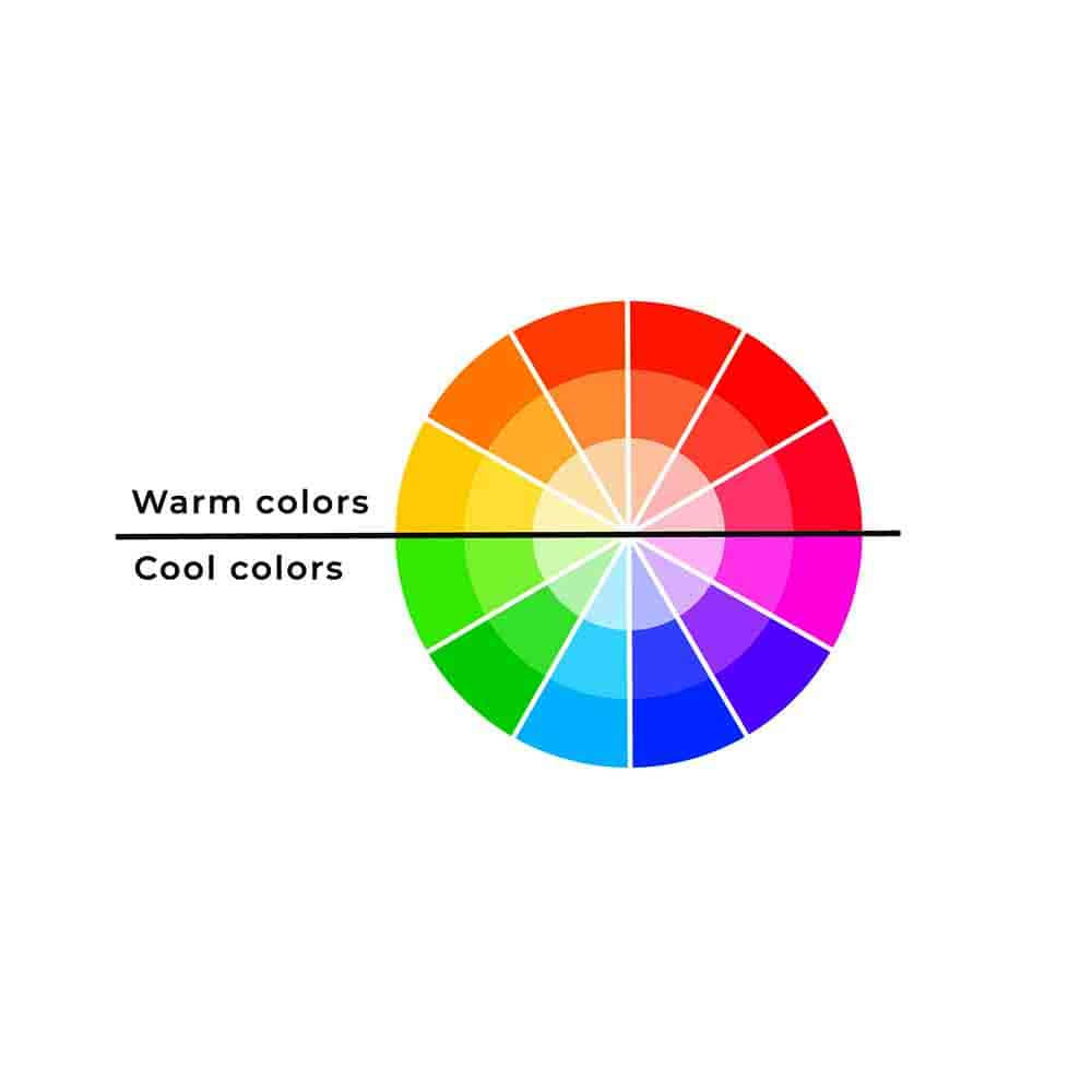 Color wheel showing warm and cool colors